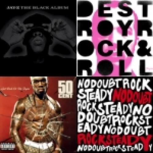 1000 Great 2000s Songs Spotify Playlist